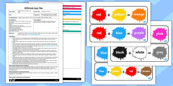Hand Colour Mixing EYFS Adult Input-Plan and Resource Pack - planning, plan