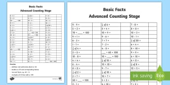 Advanced Counting Basic Facts Practise Activity Sheet -  maths, number, numeracy, basic facts, new zealand, worksheet