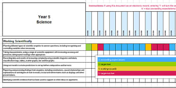 2014 Curriculum Year 5 Science Spreadsheet - class management