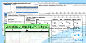 Computing: Controlling Devices Flowol Year 5 Unit Assessment Pack