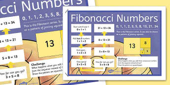 Fibonacci Numbers Display Poster - fibonacci, numbers, display poster, display, poster
