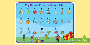 Circus Themed Phase 2 Sound Mat - phase two, phonics, visual aid