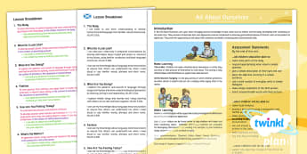 French: All About Ourselves CfE Second Level Year 5 Overview
