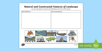 Natural and Constructed Landscape Features Sorting Activity - Australian science, natural landscapes, landscapes, built landscapes, landscape changes,Australia