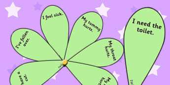 EAL Emergencies with English Word Fans - EAL, emergencies, english, word fans, word fan, EAL words, literacy, reading, english words, fan of words