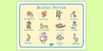 Beatrix Potter Word Mat - beatrix potter, word mat, word, mat, author