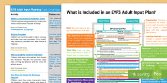 EYFS The Runaway Pancake Adult Input Planning and Resource Pack Overview - EYFS, Early Years planning, adult led, The Runaway Pancake, traditional tales, pancake day, Shrove T