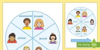 Roata emoțiilor - dezvoltare socială, dezvoltare personală,inteligență emoțională, jocuri cu emoții, activită