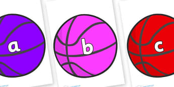 Phase 2 Phonemes on Basketballs - Phonemes, phoneme, Phase 2, Phase two, Foundation, Literacy, Letters and Sounds, DfES, display