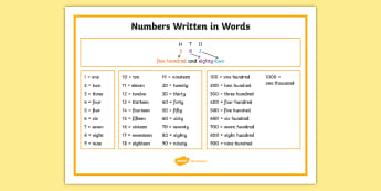 Numbers Written in Words Mat - Number and Place Value, maths mastery, year 3, number value, words, numerals, written, numbers, math