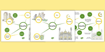 Eid al Fitr Differentiated Concept Maps - concept map, mind map, Eid, Eid concept map