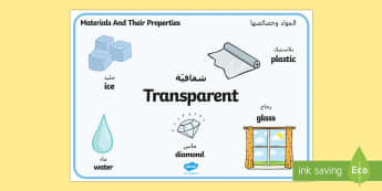 Materials And Their Properties Transparent Materials Word Mat Arabic/English - Materials And Their Properties Transparent Materials Word Mat - properties, material, materilas, wor