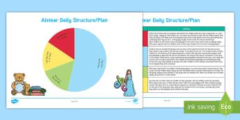 Aistear Playtime Visual Daily Plan Planning Template - ROI, Aistear, playtime, visual plan, daily plan, teacher organisation, planning overview,Irish