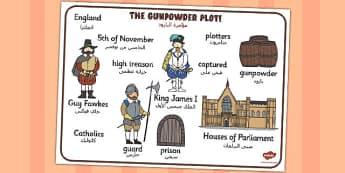 The Gunpowder Plot Word Mat Arabic Translation - arabic, gunpowder