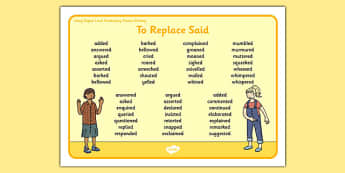 Using Higher Level Vocabulary 'Replace Said' Word Bank - words to replace said, alternatives for said, said word mat, vocabulary word mat, synonyms for said
