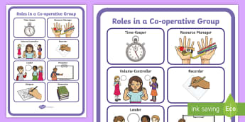 Roles in a Co-Operative Group Display Poster - Co-operative Group Cards - working together, class management, tasks, group, groups, groups work, te