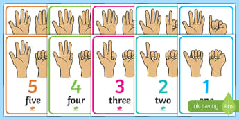 Finger Counting NZ Display Posters