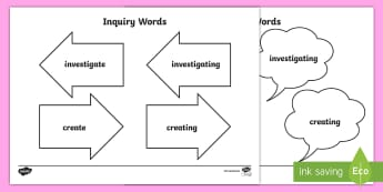 Inquiry Words Display Sign - investigate, creating, class discussion, inquiry skills, History, Australia