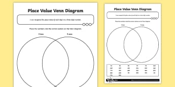 Place Value Three-Digit Numbers Venn Diagram Activity Sheet - Number and Place Value, problem solving, maths mastery, year 3, fun maths, hundreds, tens, ones, num