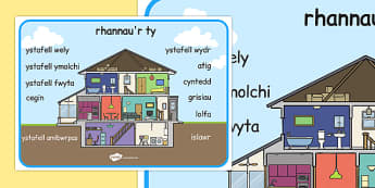 Rhannau'r ty Word Mat Cymraeg - cymraeg, welsh, parts, house, parts of a house, word mat