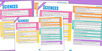 Scottish Curriculum Excellence Overview Posters Second Science