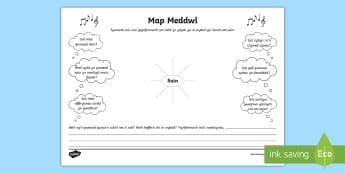 Gwers Sain - Dirgryniadau Da: Taflen Weithgaredd Map Sain - synau, seiniau, clywed, gwyddoniaeth, sounds,Welsh