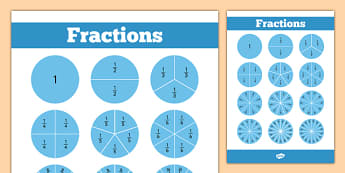 Fractions Poster - fractions, poster, display, maths, display poster