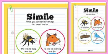 Simile Poster - similies, KS2 literacy, display, poster, literacy, smillie