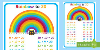Rainbow to Twenty Display Poster - Rainbow to Ten Display Poster - numeracy, number bonds, rainbow facts, 1-10, number bonds, number bo