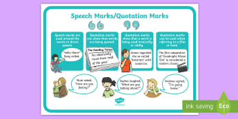 Speech Marks Punctuation Poster - speech, marks, punctuation, poster
