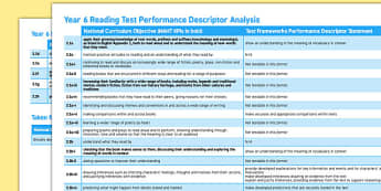 Compare Year 5 to 6 Reading Objectives to Framework - compare, objectives