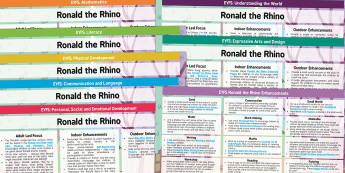 EYFS Ronald the Rhino Lesson Plan and Enhancement Ideas EYFS Lesson Plan and Enhancement Ideas - EYFS, Early Years, Early Years Planning, Adult Led, Enhancements, Continuous Provision, Twinkl Ficti