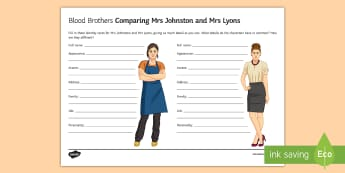 Blood Brothers Mrs Johnstone and Mrs Lyons Comparison LA Activity Sheet - Blood Brothers, Willy Russell, Mrs Johnstone, Mrs Lyons, mothers, themes, characters, revision, comp