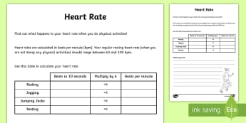 Heart Rate Activity - The Human Body, heart, cardio, heart rate,  heart health, health, healthy, anatomy, body, body parts