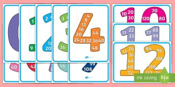 Posters d'affichage : Les multiples de nombres - multiplication posters, multiples poster, number multiples, multiplication to 12 posters, numeracy display