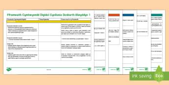 Fframwaith Cymhwysedd Digidol - Cynllunio Gwag i Flwyddyn 1 - Digital Competence Framework, Fframwaith Cymhwysedd Digidol, Cynllunio, Meithrin, Derbyn, Blwyddyn 1, fframwaith, digidol, cynllunio, cynllunio gwag
