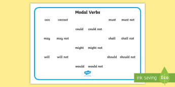 Modal Verb Word Mat - Modal Verb Word Mat - australia, Modal, Verbs, Persuasive, Writing, English, Australian, NAPLAN,pers