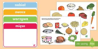 Sortowanie obrazków Grupy produktów żywnościowych - odżywianie, żywienie, żywność, jedzenie, tłuszcze, cukry, białka,Polish
