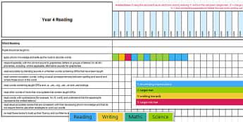 New Curriculum Year 4 Reading Writing Maths Science Assessment - new curriculum, year 4, reading, writing, maths, science, read, write, assessment, assess