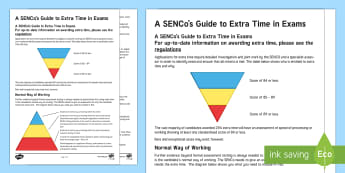 Secondary SEN Access Arrangements: Adult Guidance  - Access arrangements, sen, senco, exams, send