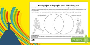 Olympics/Paralympics Venn Diagram Activity Sheet, worksheet