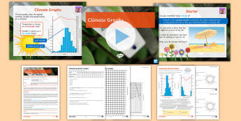 Weather and Climate Lesson 10: Climate Graphs - Climate, Climate Graph, temperature, Rainfall, Peak rainfall