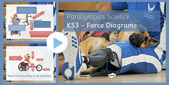 Force Diagrams Olympic Science PowerPoint