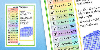 Cube Numbers Display Poster - cube numbers, display poster, display, poster, numeracy, maths