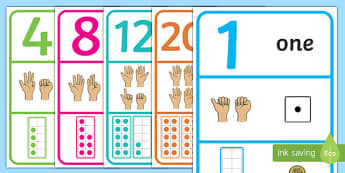 Visual Number Line with Tens Frames Display Posters - visual, numberline, tens, frames, display, posters