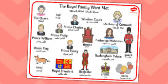 Royal Family Word Mat Arabic Translation - arabic, royal family, word mat