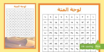 لوحة المائة  - لوحة المئة، المئة عدد، الأعداد، عربي، أعداد، رياضيات،