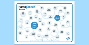 Homophones Word Mat - homophone, example, word, word mat, words