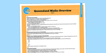 Queensland Curriculum Year 4 English Maths Numeracy Syllabus Overview - australia