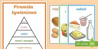 Plakaty Piramida żywieniowa - żywienie, odżywianie, jeść, jedzenie, owoce, warzywa,Polish